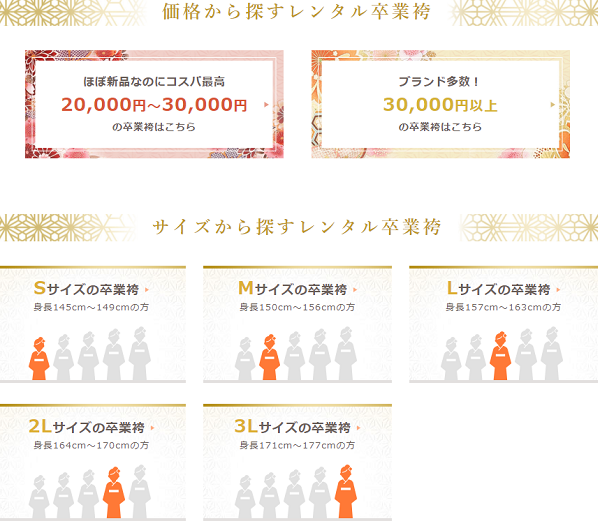 卒業袴レンタル価格サイズから選ぶ600東大阪,卒業式袴レンタル,安い,相場,着物レンタル,振袖,着付け
