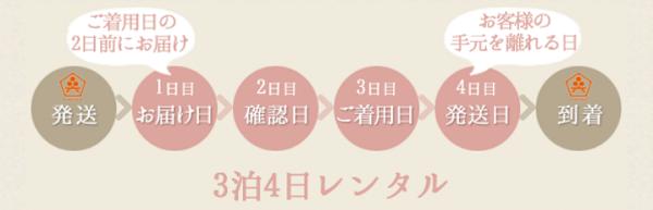 きもの365レンタル3泊4日300。東大阪,卒業式袴レンタル,安い,相場,着物レンタル,振袖,着付け